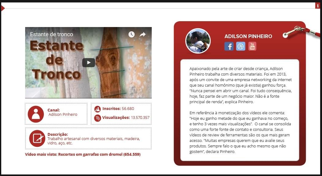 Destaque na revista Painel Moveleiro